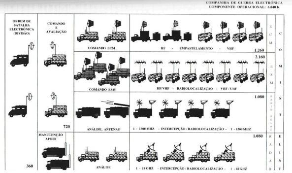 Fig59 - DAT - Guerra Electrónica Divisionária